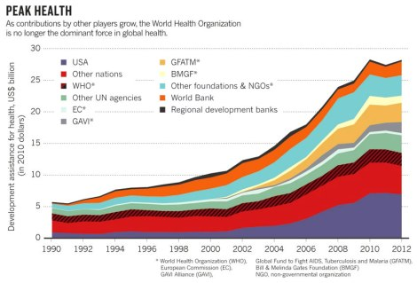 world-health-agency-gets-a-grip-on-its-budget_3